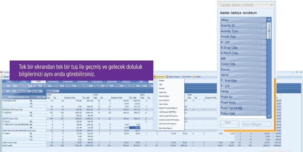 elektra otel yazılımı forecast ekranında pek çok bilgiyi aynı anda görmenizi sağlar